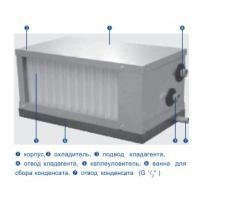 Охладители водяные SWC