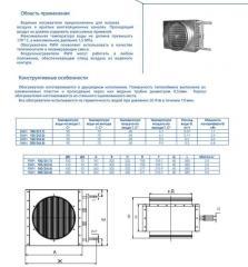 Нагреватели водяные для круглых каналов RWH