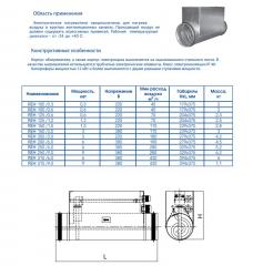 Heaters electric for round channels REH