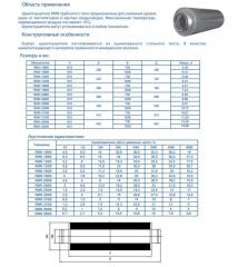 Noise suppressors for round channels RMN