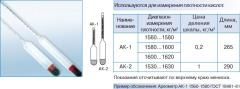Areometers for AK-1, AK-2 acids