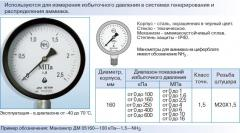 DM manometers 05 for state standard specification 2405-88 ammonia