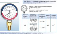Manometers with the DMT state standard specification 2405-88 thermometer