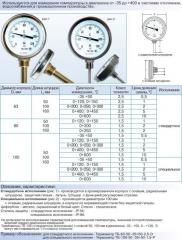 Термометры биметаллические ТБ, стандартное или специальное исполнение, ТУ У 33.2-14307481-033:2005