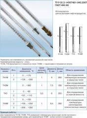 Glass thermometers for testing of petroleum products