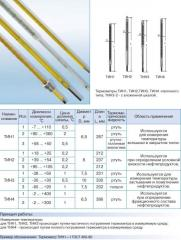 Thermometers for tests of oil products of state