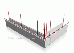 Timbering fixed - Termobloki