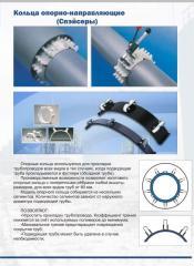 Rings basic guides