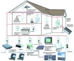 System smart house, System smart house mounting,