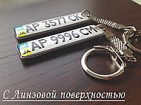 Pęk kluczy samochód z numer Twojego pojazdu.