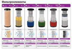 Filter elements A class