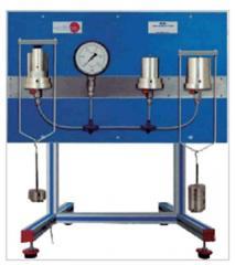 Simple Hydraulic System