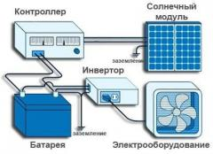 Solar power plant, System of self-contained power