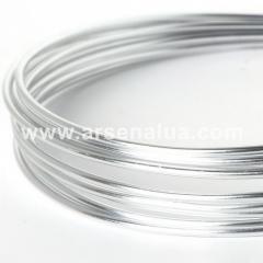 Припои серебряные для пайки и лужения меди, никеля
