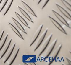 Sheets of aluminum in assortment of the European