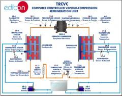 The Steam Compression TRCVC Refrigerator operated