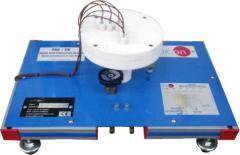 Module of the Radial Heat transfer TXC/CR