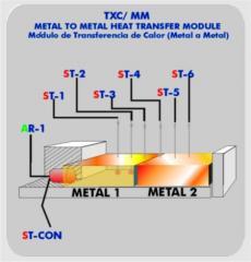 Metal TXC/MM heat exchanger
