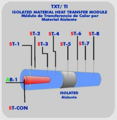 The heat exchanger from the isolated material