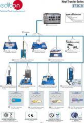 System of a heat transfer TSTCB