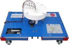 Module of the Radial Heat transfer TXC/CRB