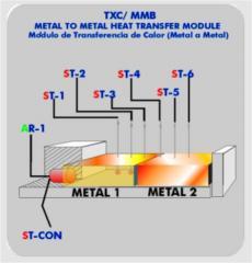 Metal TXC/MMB heat exchanger