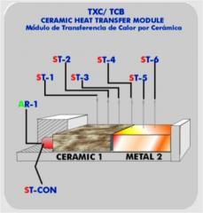 Ceramic Module of the Heat transfer TXC/TCB