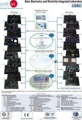The basic Integrated Laboratory of Electronics and