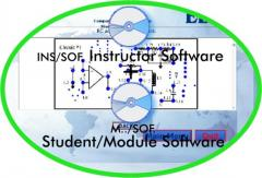 System of the Software of the Automated training
