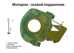 Моторно-осевой подшипник (МОП) для железной дороги