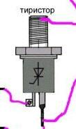 Тиристоры ТБ