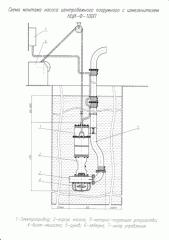 Čerpadlo p NCDP-f-100