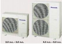 Внешние блоки в неинверторных сплит-систем,Panasonic R410A U-B24DBE5