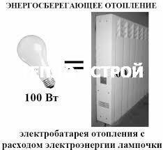 Электро-Батареи для отопления