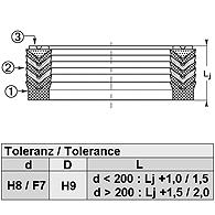 Шевронная манжета, CH2 - CH2