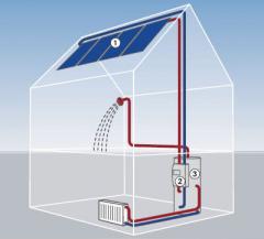 Системы солнечного нагрева воды (Гелиосистема)