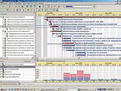 Система планирования, координации и контроля работ