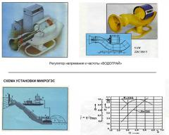 Microhydroelectric power stations of PRMGES 5