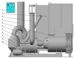 Motor-pumps diesel 50-320 m3