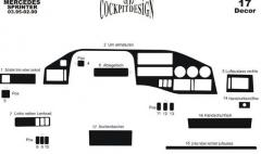 Pad on the MERIC Mercedes Sprinter 1995-2000 panel