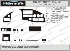 Pad on the Mercedes Sprinter 1995-2000 VIP panel