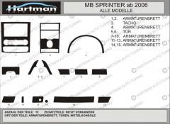 Pad on the Mercedes Sprinter 2006 VIP panel