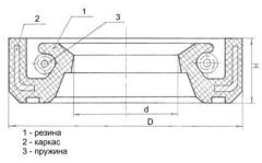 Манжеты резиновые армированные для валов(сальники)