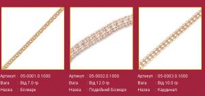Цепи и цепочки золотые Au 585° пробы
