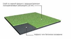 Polyurethane covering of Alsatan MF Spor