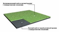 Polyurethane covering of Alsatan P
