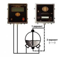 Flowmeter counter for the blank self-flowing