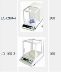 Scales laboratory (Devices, measures for