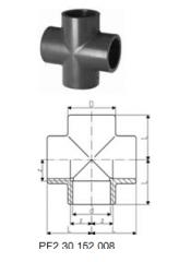Crosspieces, PVC-U