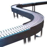 Conveyors Chain